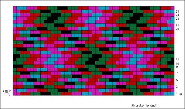 グラフで考えてみると・・・     graph thought_b0029036_19225534.jpg