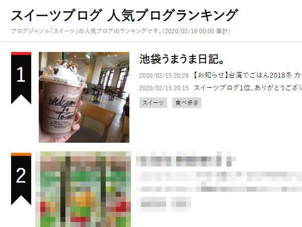 スイーツブログ1位、ありがとうございます!_c0152767_17471004.jpg