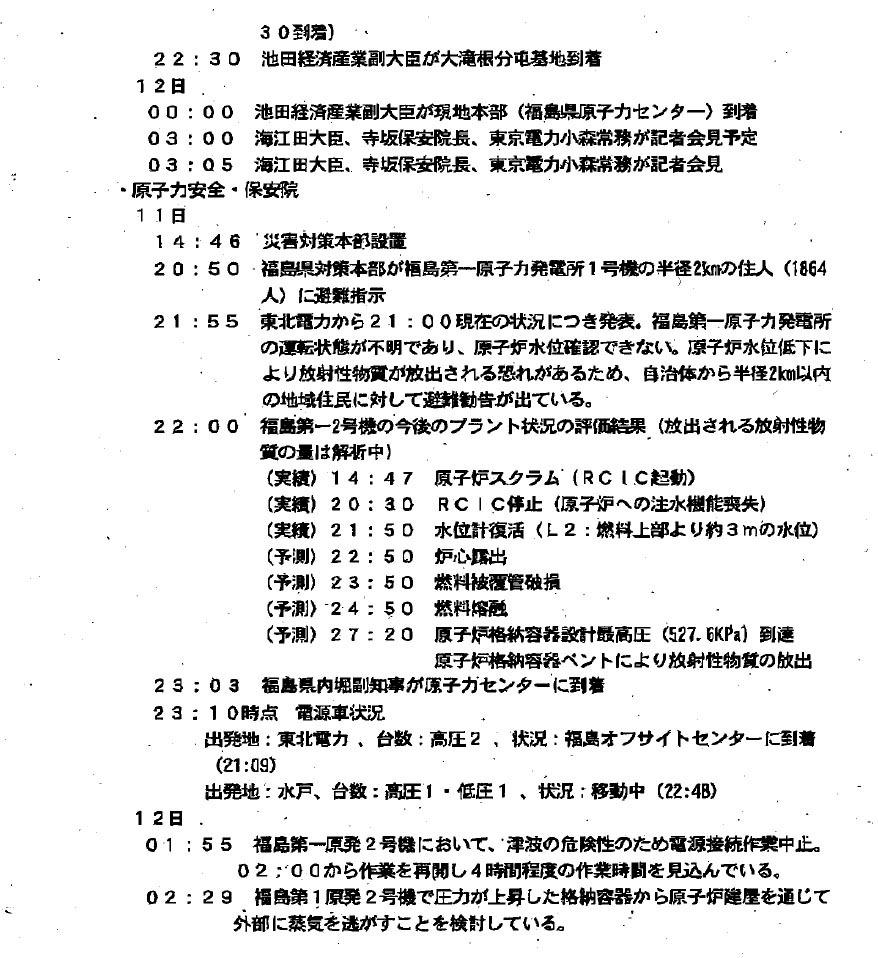 改めて菅内閣の悪事について共有されるべき_d0044584_13175577.jpg