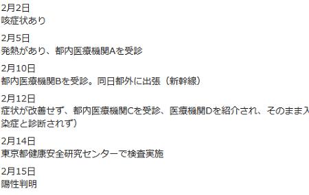 初動を誤った日本 - 韓国は1日5000件の検査体制、費用は公費負担_c0315619_14484481.png