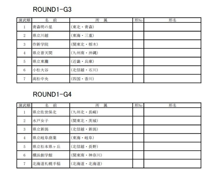 トーナメント公開 39th全国高校選抜空手道 IN 石川_e0238098_12392998.jpg