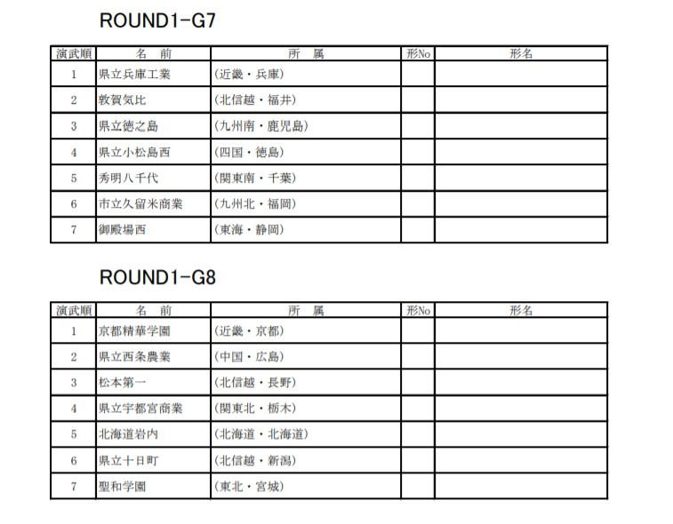 トーナメント公開 39th全国高校選抜空手道 IN 石川_e0238098_12394535.jpg
