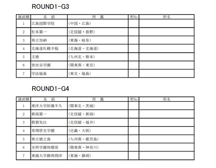 トーナメント公開 39th全国高校選抜空手道 IN 石川_e0238098_12400539.jpg