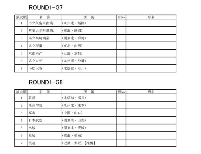 トーナメント公開 39th全国高校選抜空手道 IN 石川_e0238098_12402327.jpg