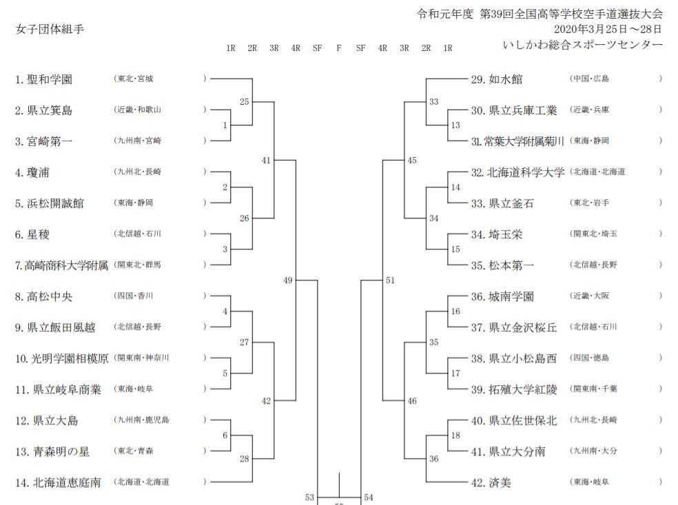 トーナメント公開 39th全国高校選抜空手道 IN 石川_e0238098_12403189.jpg