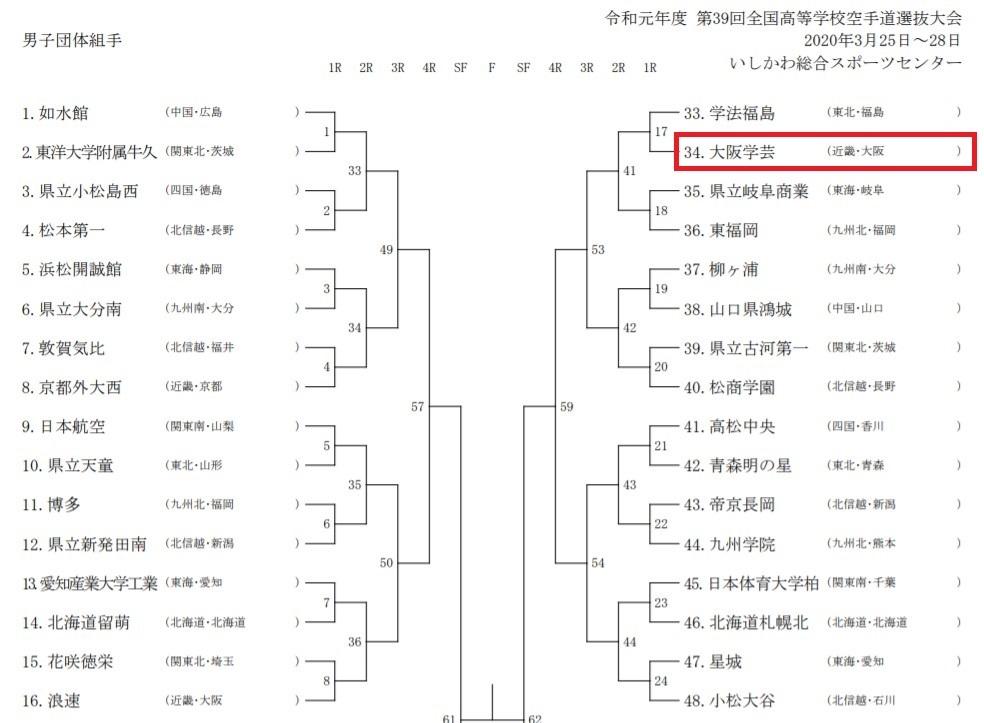 トーナメント公開 39th全国高校選抜空手道 IN 石川_e0238098_12405627.jpg