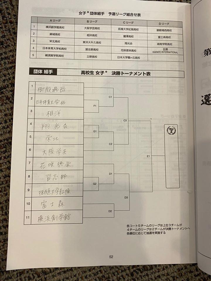 女子団体組手で優勝 8th桜空杯_e0238098_08244341.jpg
