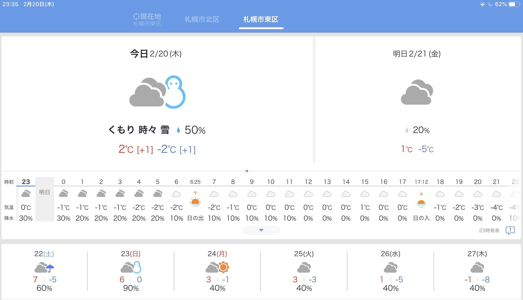 週末から連休はまた暖気が来そうです_c0025115_23392773.jpg