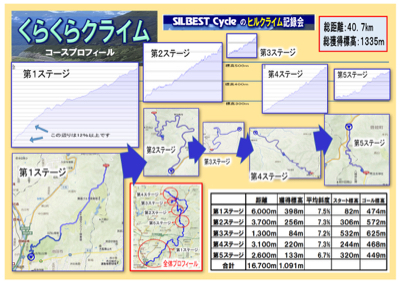 4/12(日)シルベスト名物イベント「くらくらクライム」_e0363689_13002789.jpg