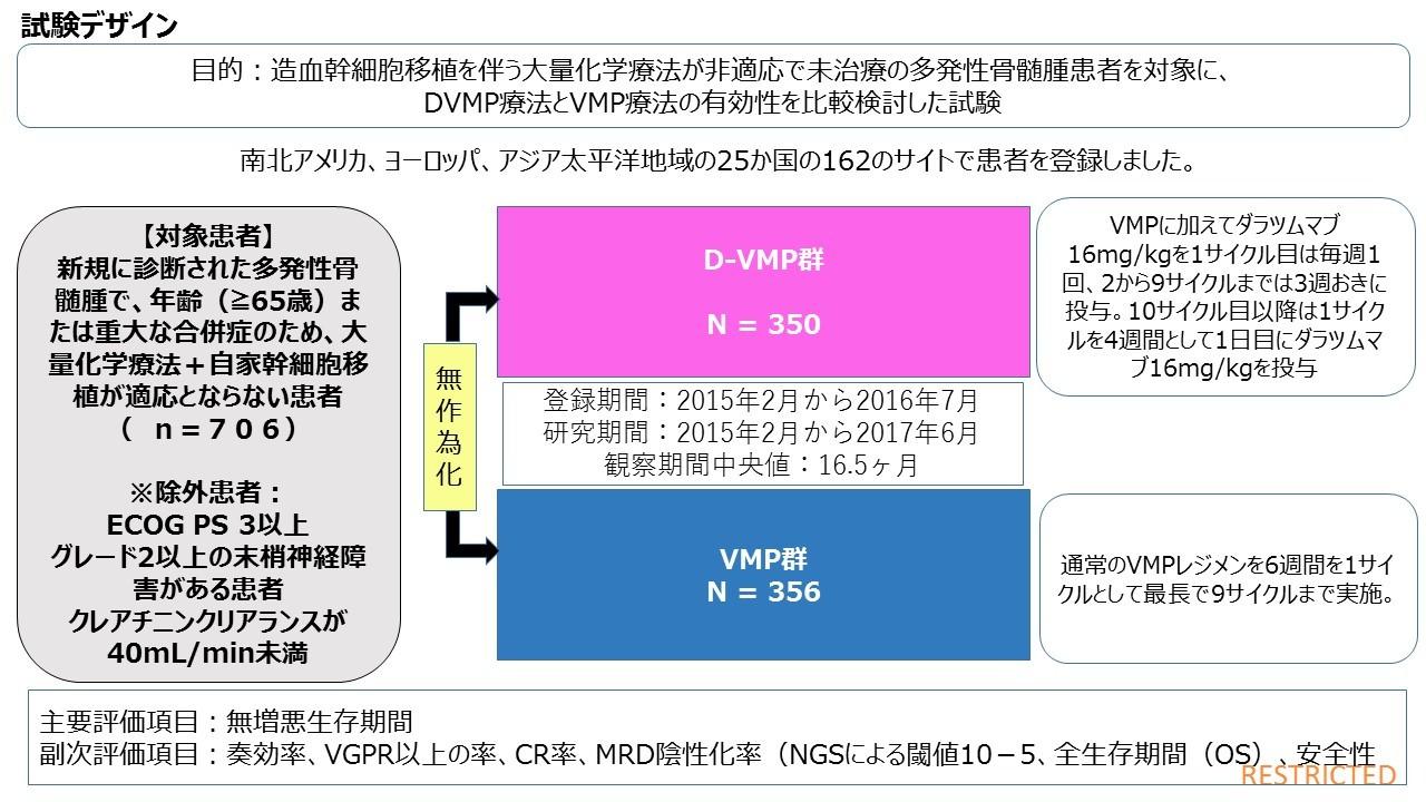 ALCYONE試験 2017NEJM_a0398984_10043115.jpg