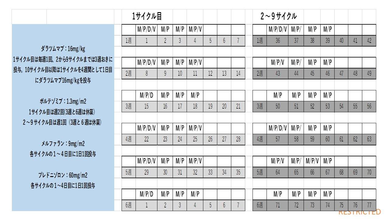 ALCYONE試験 2017NEJM_a0398984_10043943.jpg