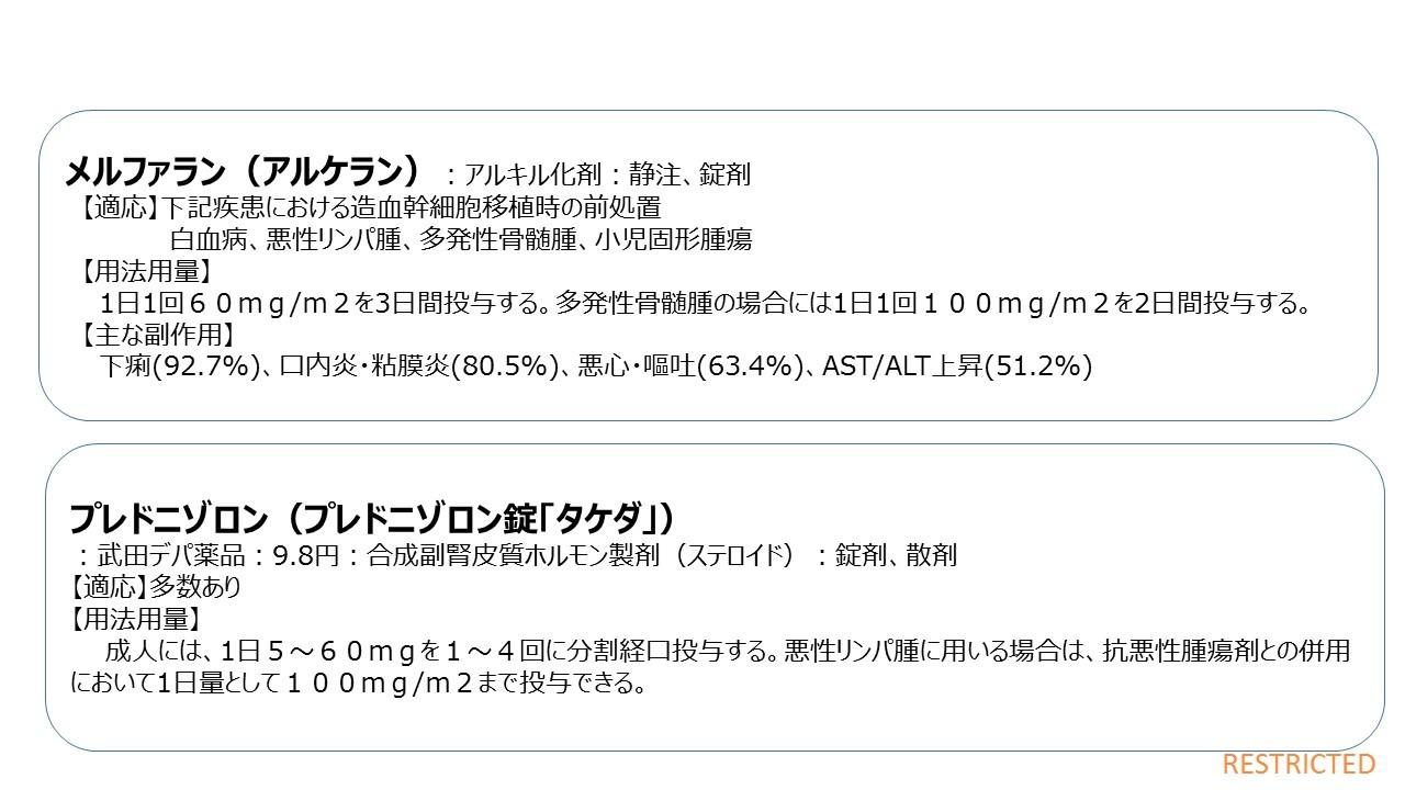 ALCYONE試験 2017NEJM_a0398984_10045768.jpg