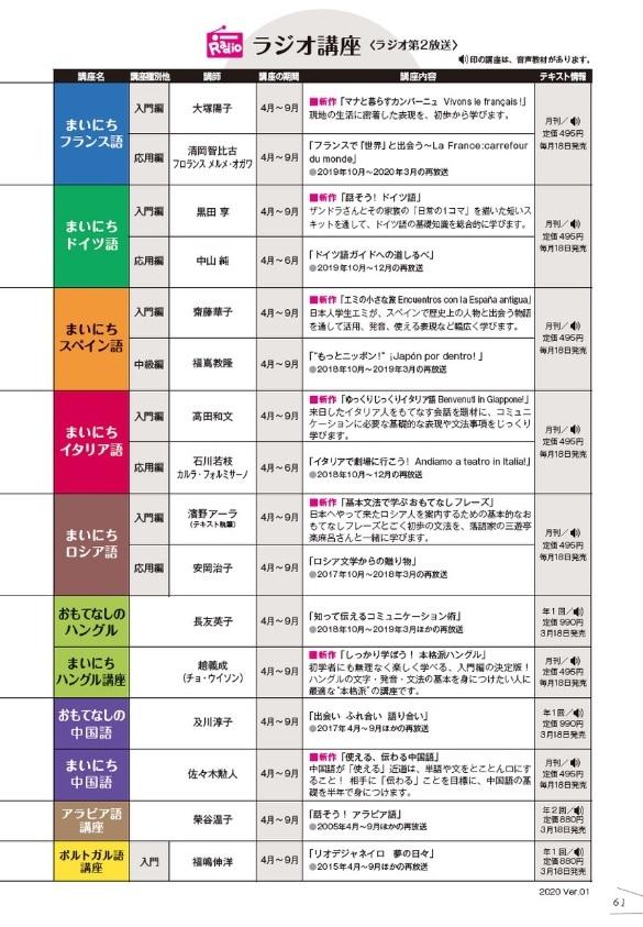 一番早い2020-4月期情報(2)と感想 NHK外国語講座 (20年2月21日) _c0059093_21165515.jpg