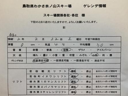 2月22日(土)・・・小雨。_f0101226_07275394.jpeg