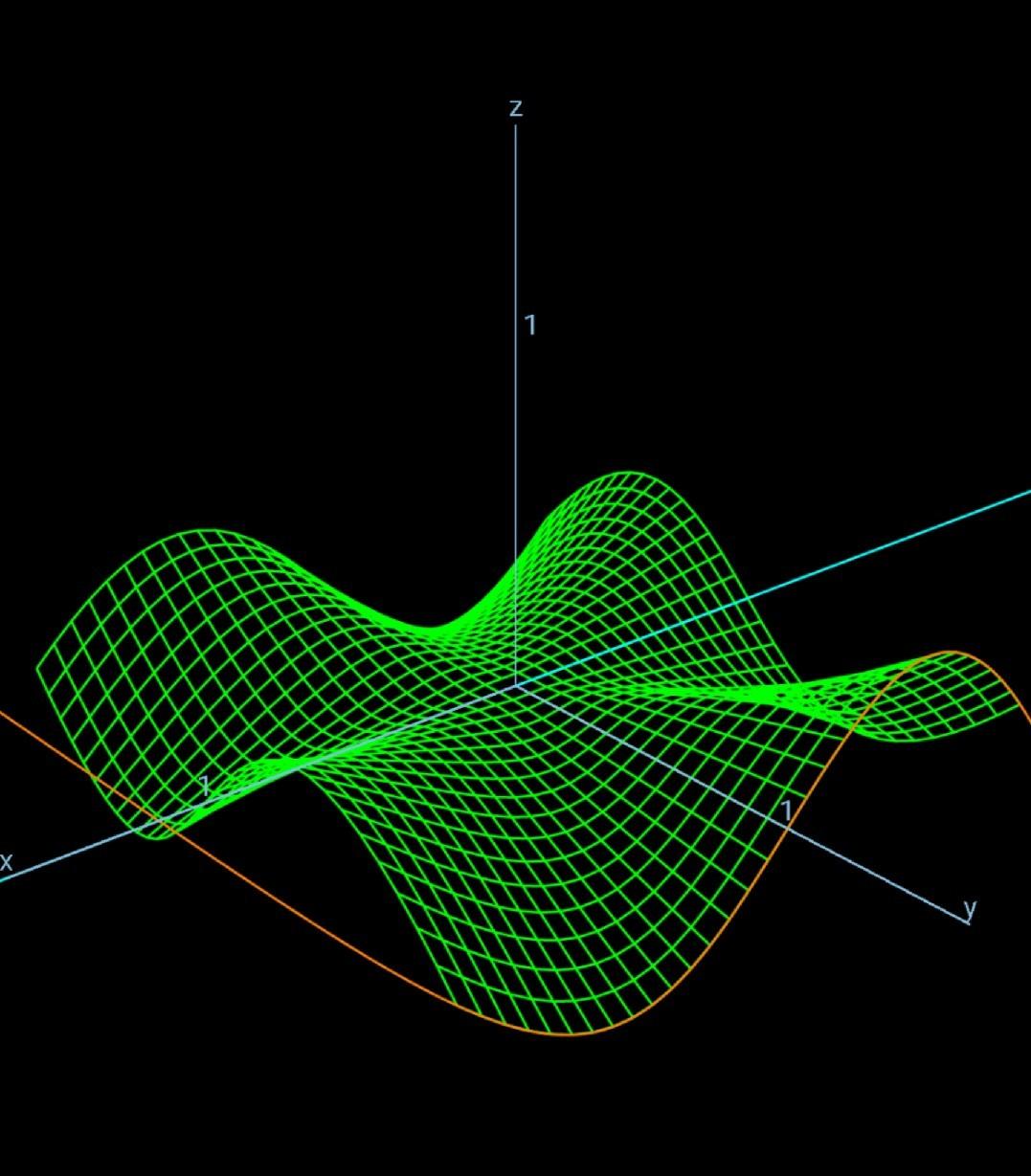 偏微分と図形の意味_b0368745_02441613.jpg