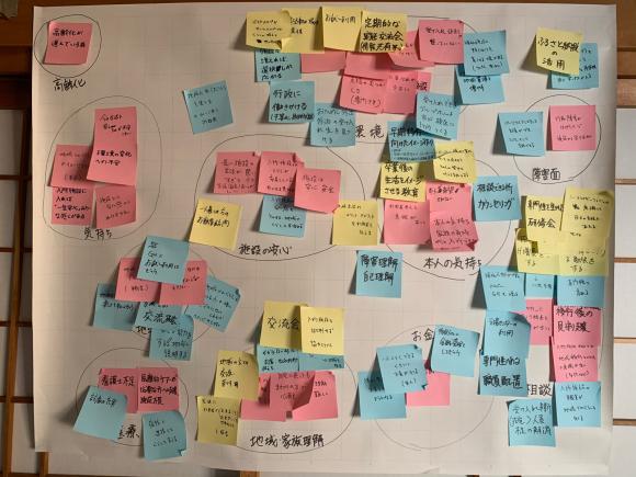 地域移行についてグループワーク at サービス調整部会_d0227066_22405126.jpg