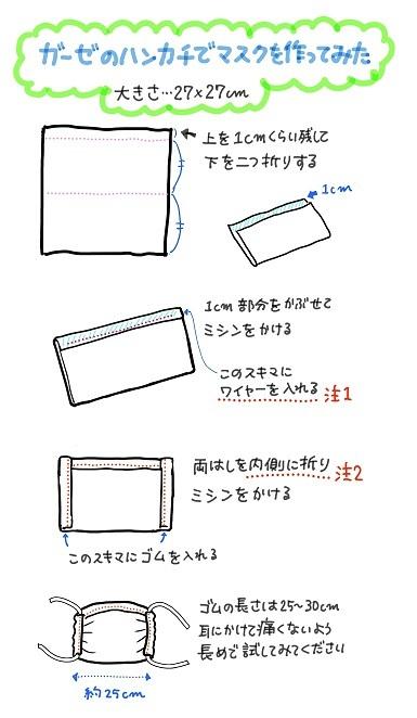 手作りマスク、図解付き_b0019674_22530537.jpg