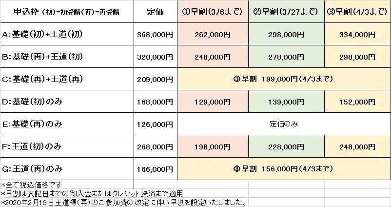 『へそ道合宿』in 御殿場_c0125114_16155637.jpg