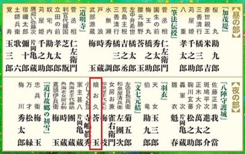 ひっさびさの歌舞伎座で美登利寿司を食べ、梅丸改め莟玉を見る_c0030645_21505716.jpg