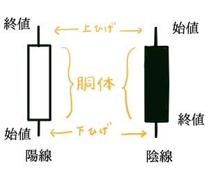 株式チャートと陰陽(北山)_f0354314_23363688.jpeg