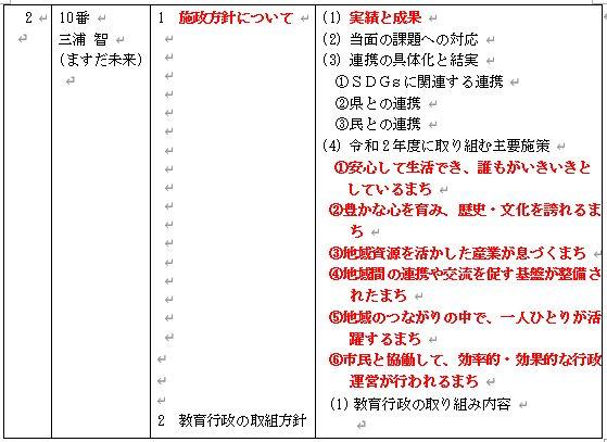 益田市政_e0128391_1154335.jpg