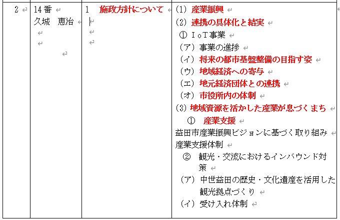 益田市政_e0128391_11552175.jpg