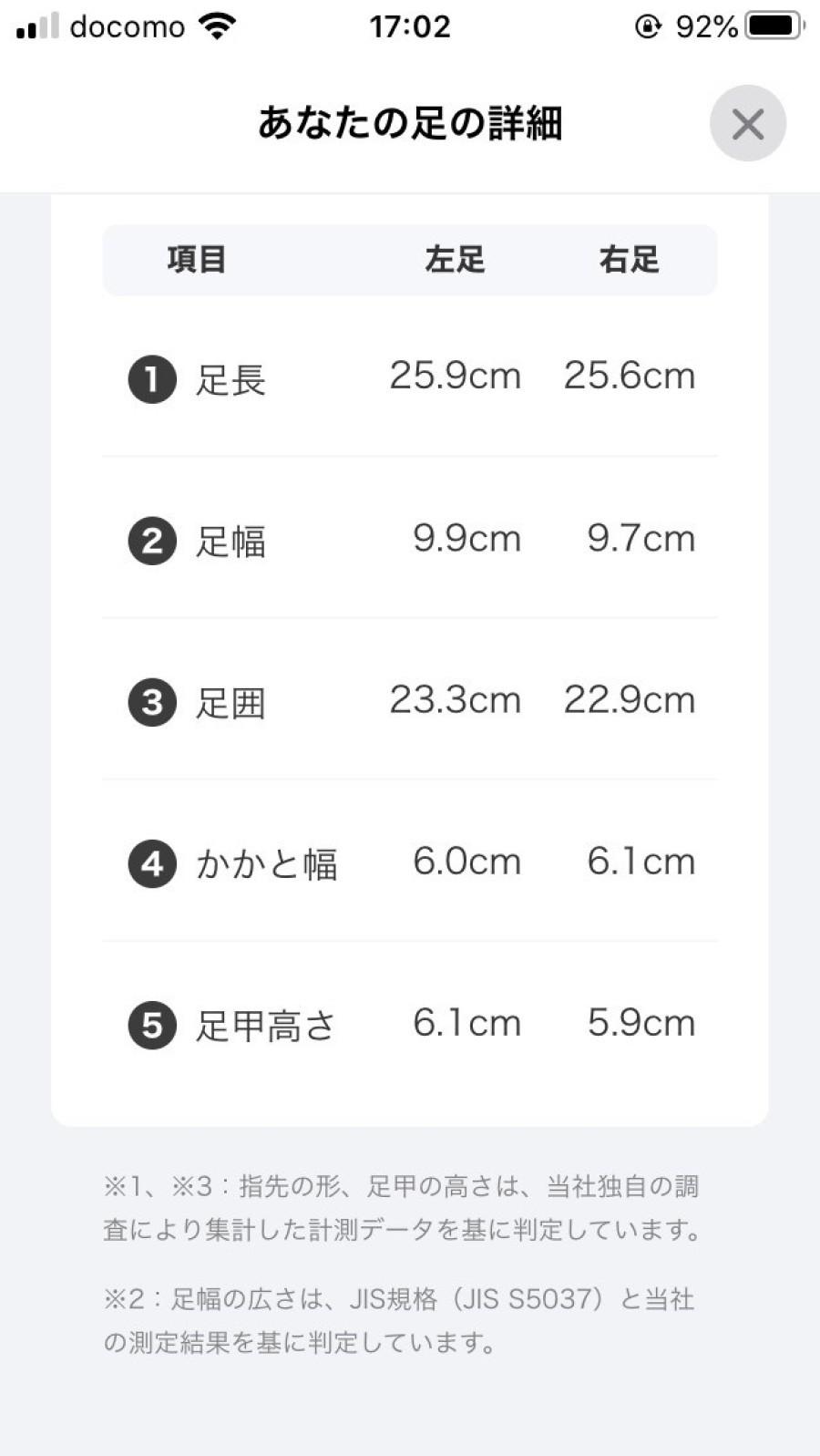 話題の『ZOZOMAT』 VS 『荒井弘史』 靴作りのプロとハイテクの対決!_f0283816_17074734.jpg