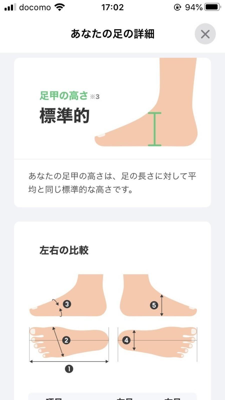 話題の『ZOZOMAT』 VS 『荒井弘史』 靴作りのプロとハイテクの対決!_f0283816_17074861.jpg