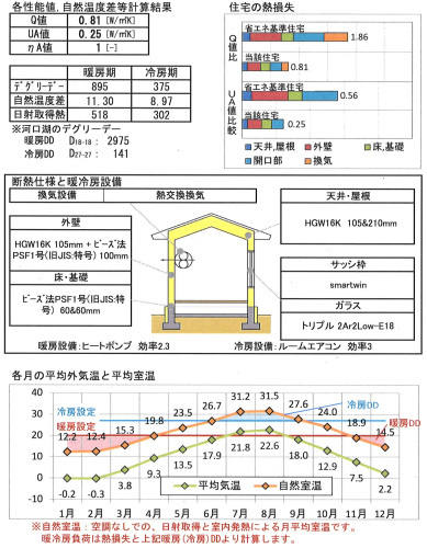 Q1住宅L3富士吉田2:QPEXで温熱計算_e0054299_15170641.jpg