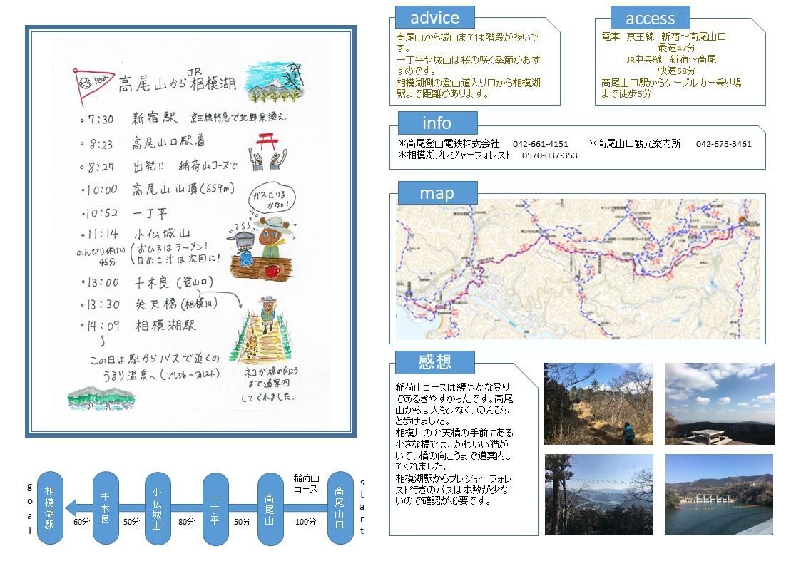 2月の山歩き 高尾山から相模湖へ_c0231894_18584621.jpg