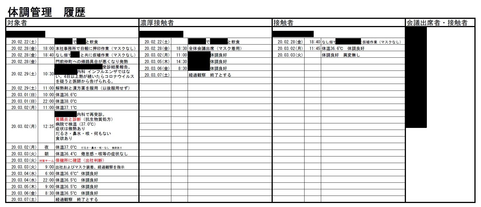 【社内】コロナウイルス対策チームを発足_b0172896_08441785.jpg