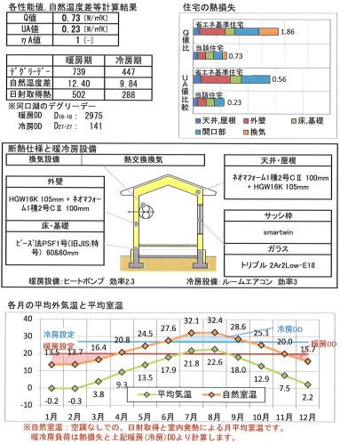 Q1住宅L4富士吉田2:ネオマでL3→L4_e0054299_15305709.jpg