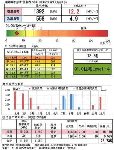 Q1住宅L4富士吉田2:ネオマでL3→L4_e0054299_15310762.jpg
