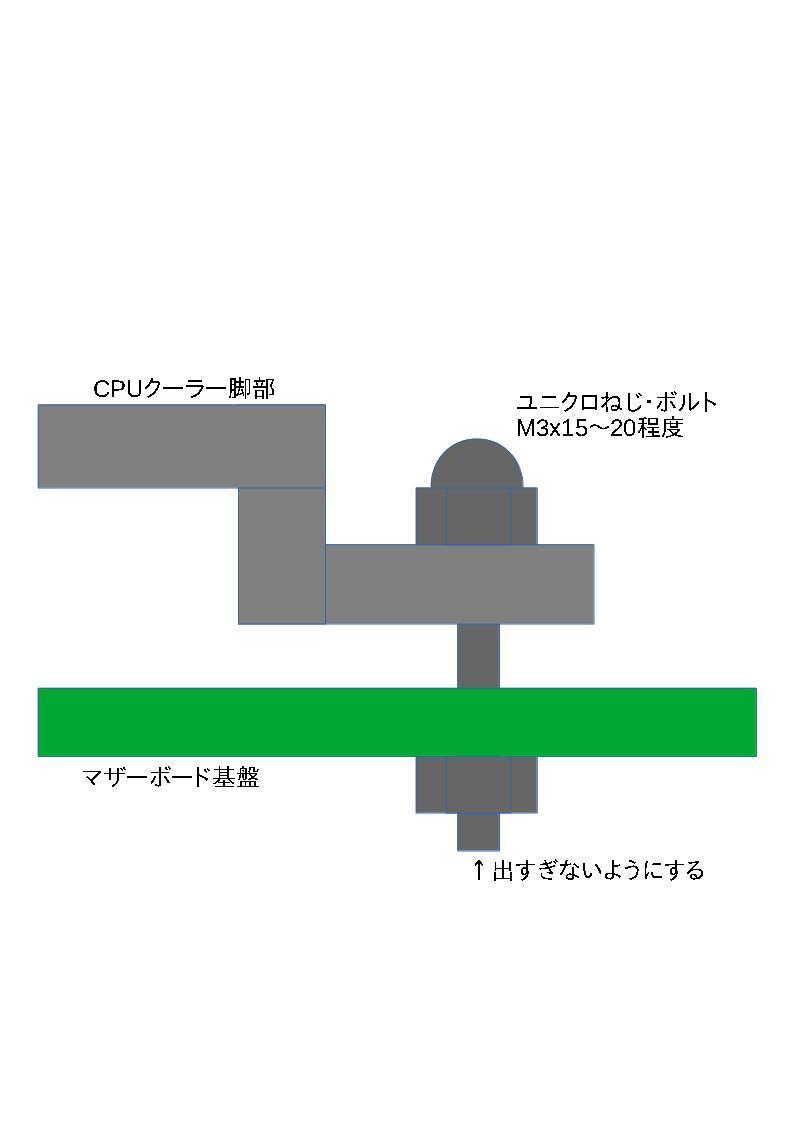 CPUクーラーの固定・ネジ止めで応用_f0182936_22321538.jpg