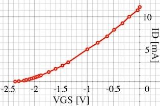 J-FET で遊ぼう(1):ID - VGS を測る_d0106518_16291791.jpg