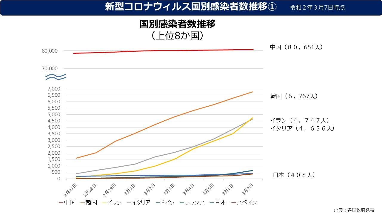 新型コロナウイルスは黒船か? 日本の変革のチャンス_d0028322_11560718.jpeg
