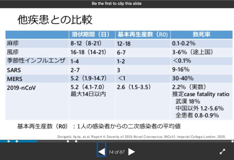 新型コロナウイルスは黒船か? 日本の変革のチャンス_d0028322_12081681.png