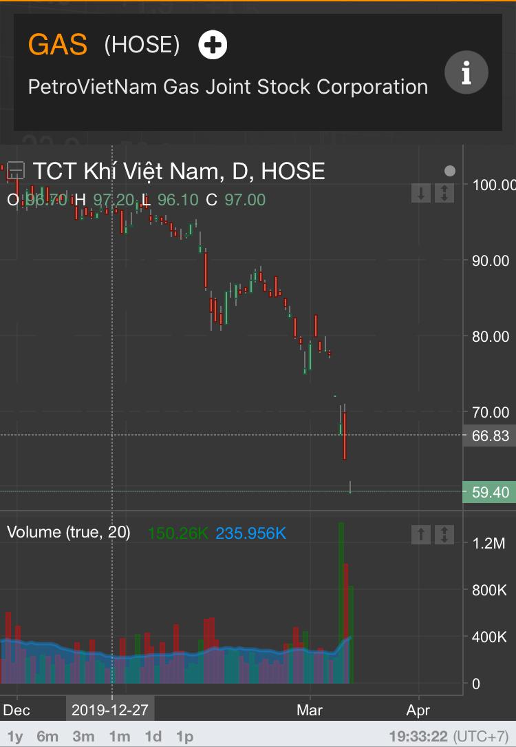 ベトナム保有株を暴落前と比較してみた _c0073205_21445891.jpeg