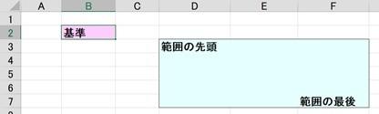excelワザ_リストの内容が増減する場合の名前の定義_b0186959_13121659.jpg