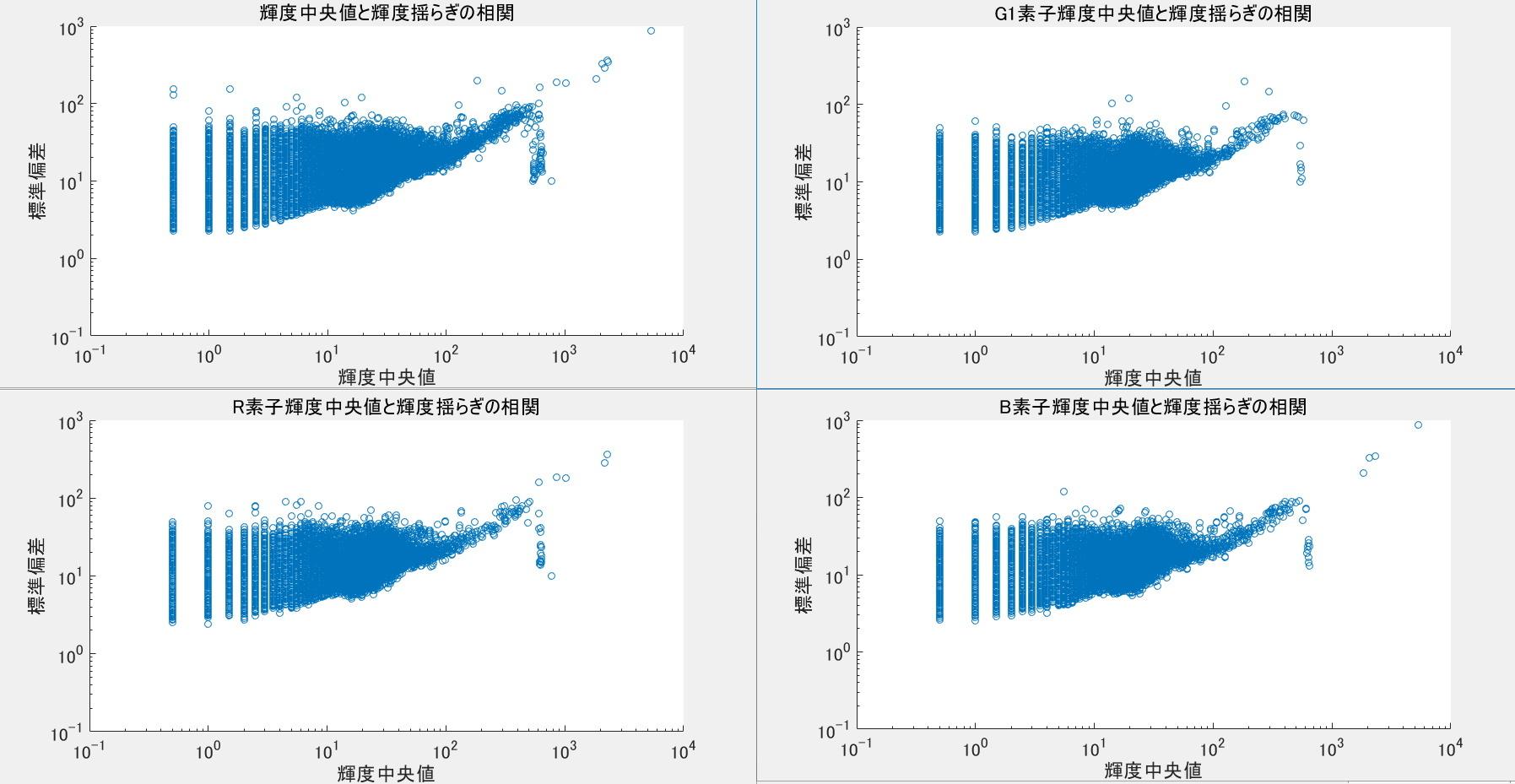 デジタル一眼レフのノイズ解析ごっこ①_f0346040_17161600.jpg