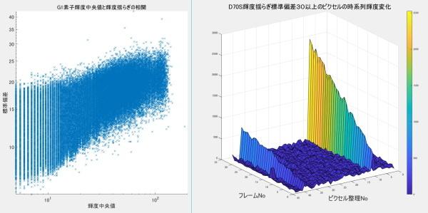 デジタル一眼レフのノイズ解析ごっこ①_f0346040_18383681.jpg