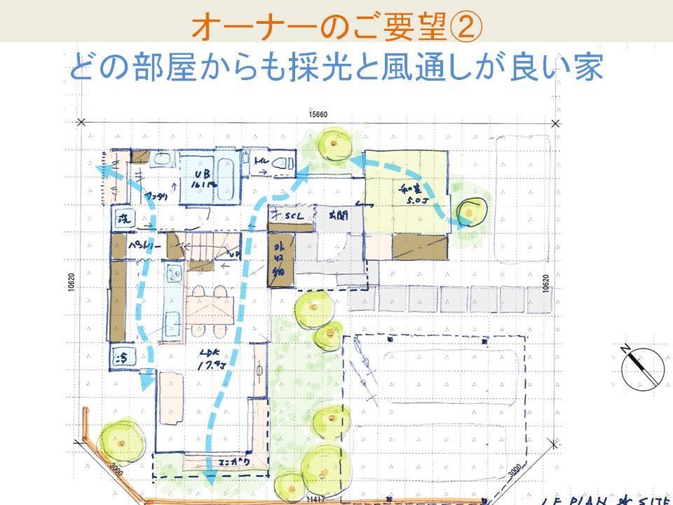 吹抜でつながるタテとヨコに広がる住まい オープンハウスの見どころ_b0349892_07473197.jpg