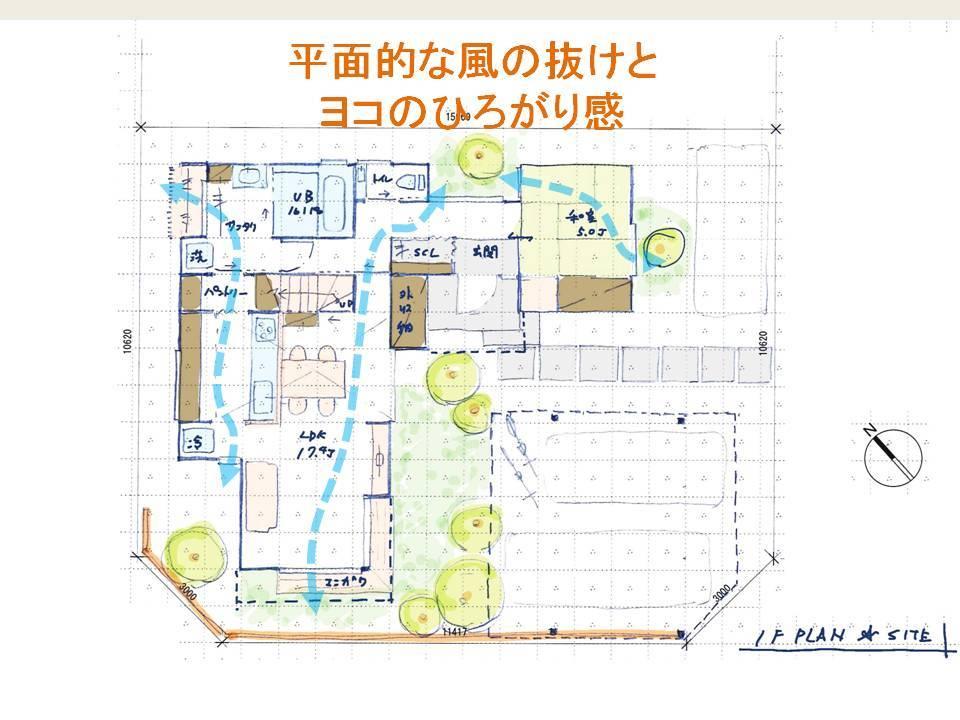 吹抜でつながるタテとヨコに広がる住まい オープンハウスの見どころ_b0349892_07474759.jpg