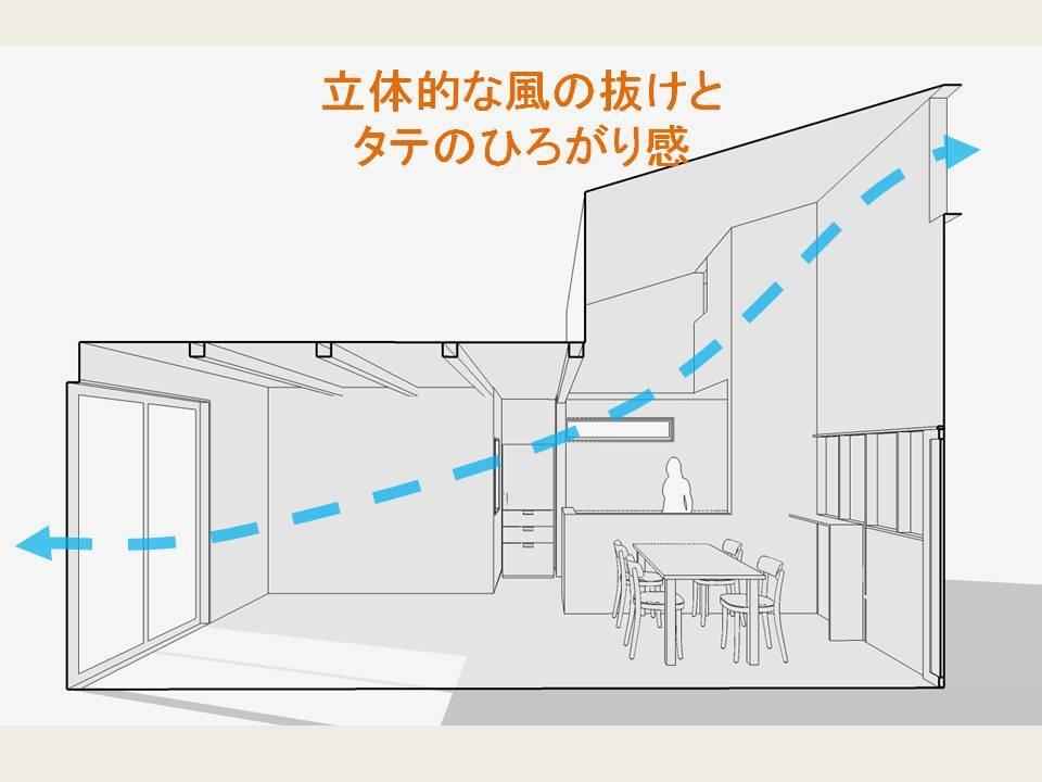吹抜でつながるタテとヨコに広がる住まい オープンハウスの見どころ_b0349892_07475639.jpg