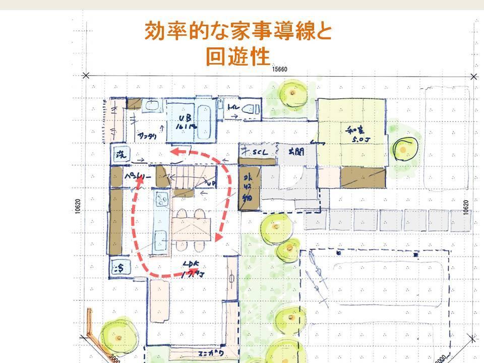 吹抜でつながるタテとヨコに広がる住まい オープンハウスの見どころ_b0349892_07480465.jpg