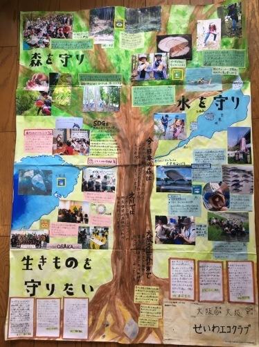せいわエコクラブさんが子どもエコクラブ「全国エコ活コンクール」で受賞されました!_a0263106_12075718.jpg