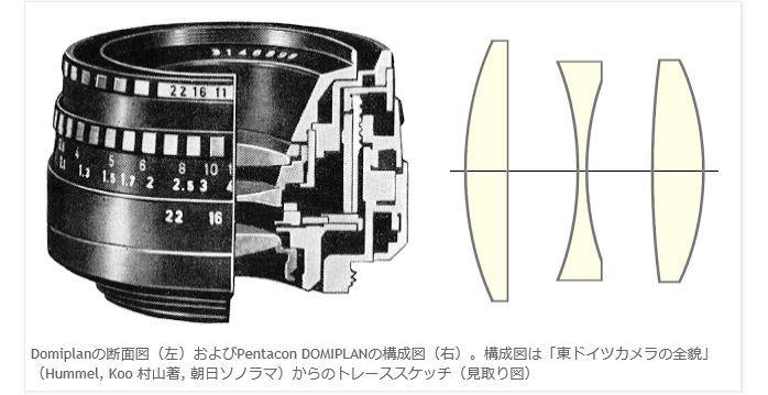 ドミプラン 50mm F2.8 の 写り_b0069128_08443903.jpg