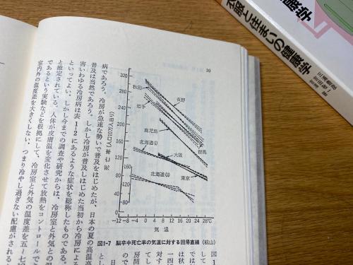 36年前に出版された本の資料_e0054299_23102206.jpg