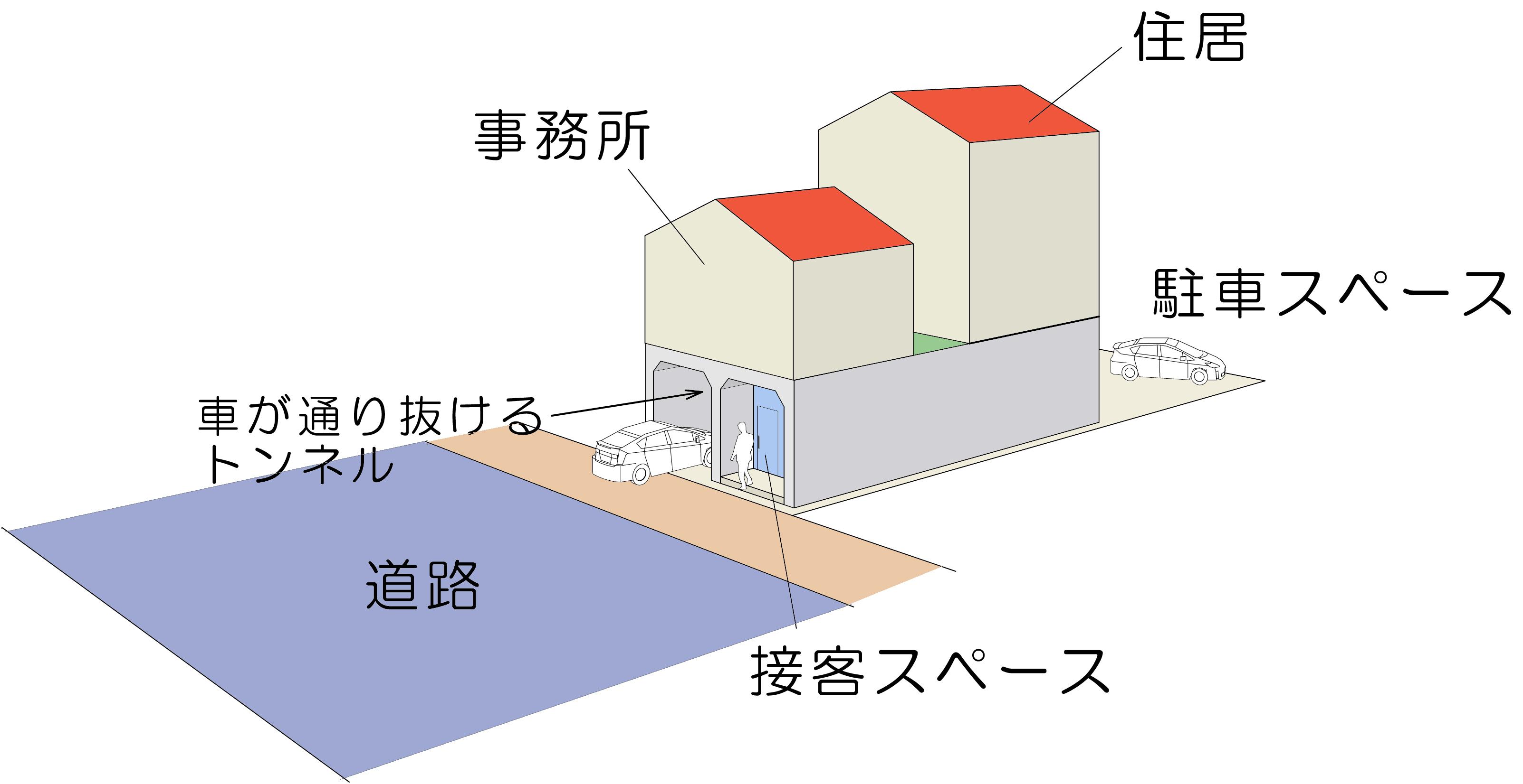 アンビルドシリーズ11 トンネルの上の2つの家_d0057215_21502516.jpg