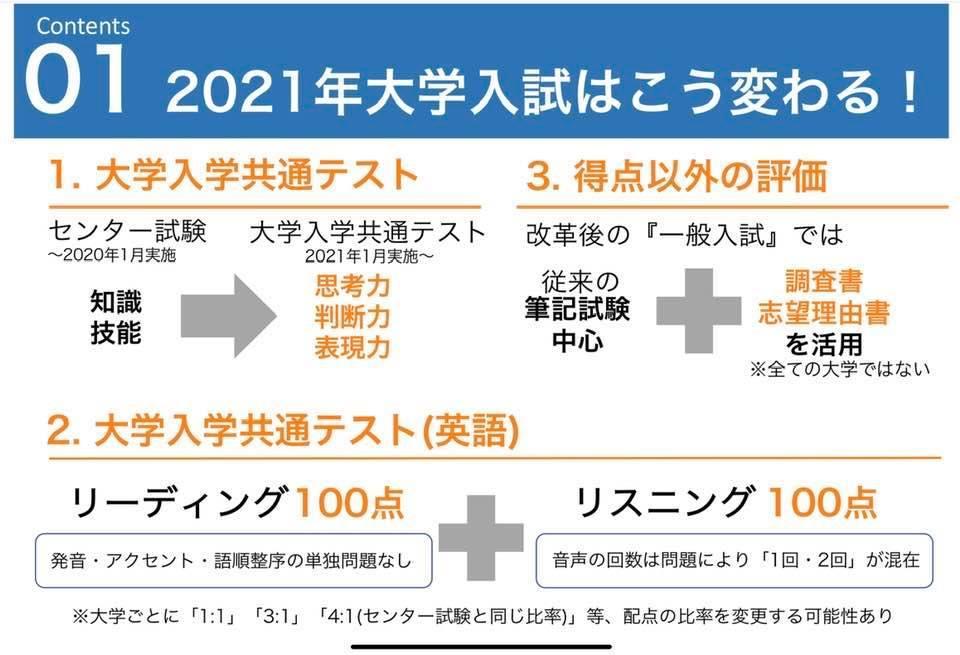 【新高1】オリエンテーション_b0219726_16423670.jpg